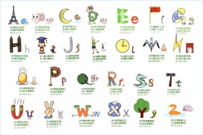 英语26字母