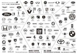矢量  汽<i>车</i><i>标</i><i>志</i><i>大</i><i>全</i>