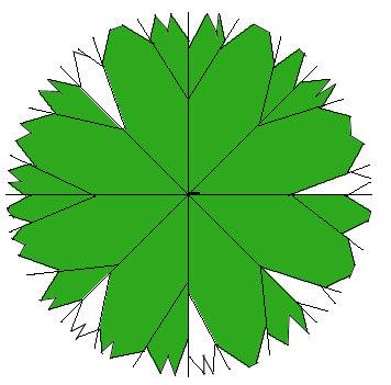 背景 壁纸 绿色 绿叶 设计 矢量 矢量图 树叶 素材 植物 桌面 356_351