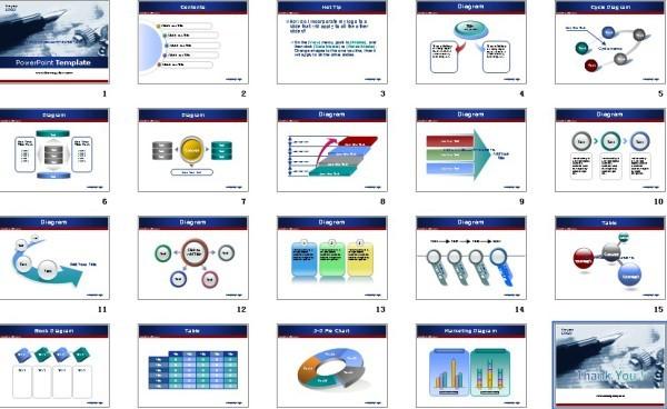 欧美商务分析报告ppt模板
