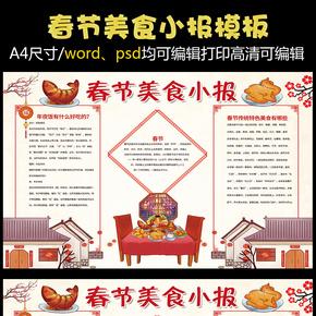 春节美食小报新年饮食小报模板