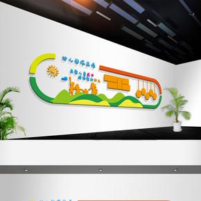 幼儿园学校教育卡通儿童文化墙