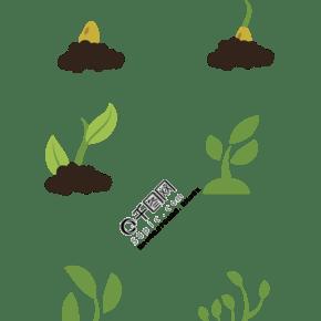 技術增長樹