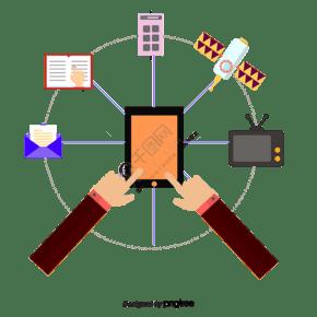 平面创意业务目标业务计划