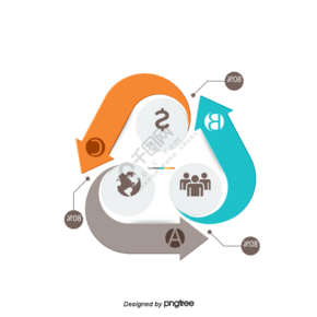 循环箭头流程图